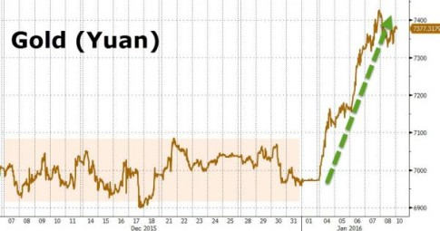 gold-currency-crisis-china-edition