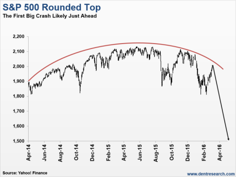 SP-500-Rounded-Top