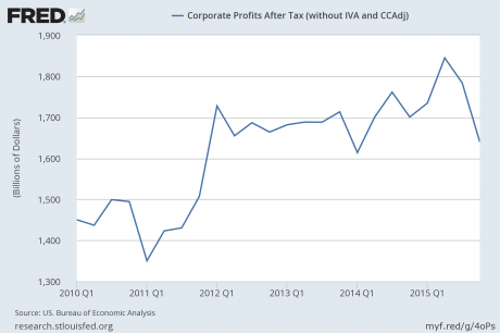 corporate-profits-460x306
