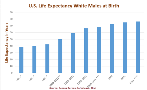 life-expectancy-at-birth1
