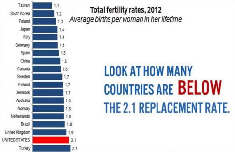 total-fertility-rate