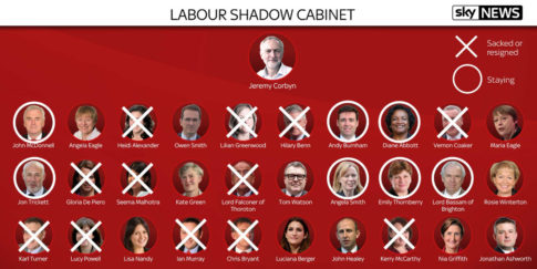 labour_shadow_government