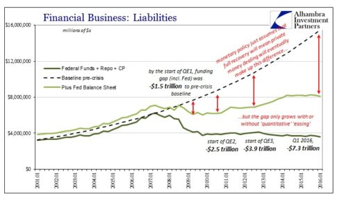 Never-QE-Fed-BS-CP-plus-FF-repo-plus-Fed-BS-Baseline-1