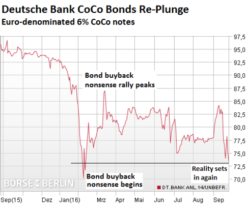 germany-deutsche-bank-coco-bonds-2016-09-26