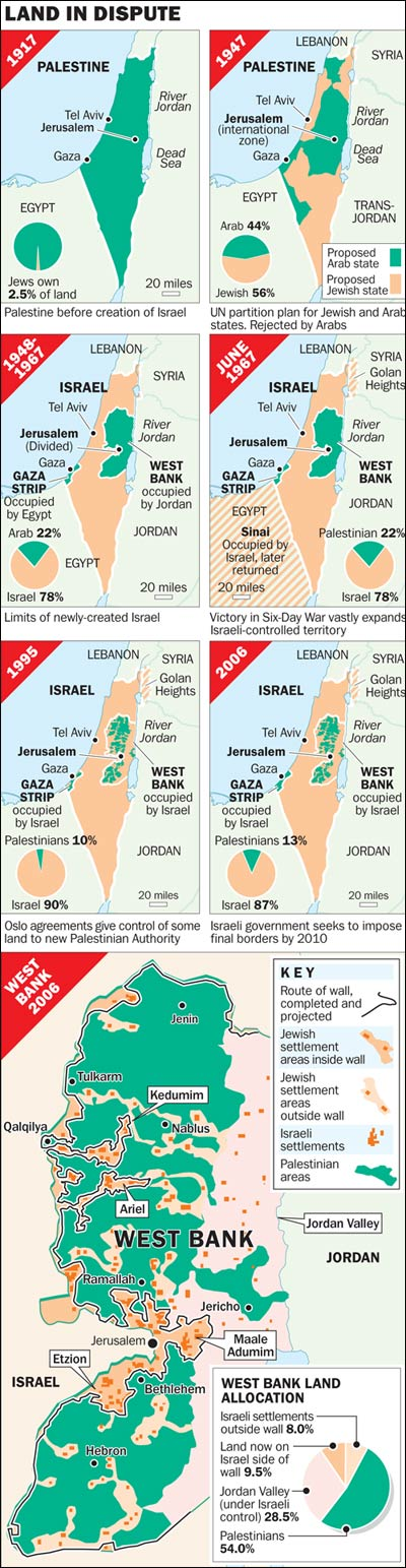 palestine_shrinking_map