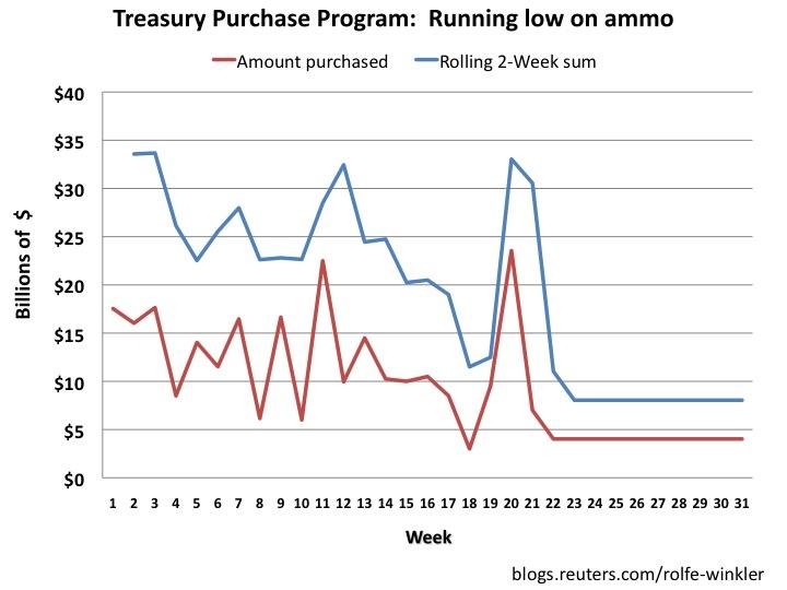 treasury-purchase-program-printing-press-program