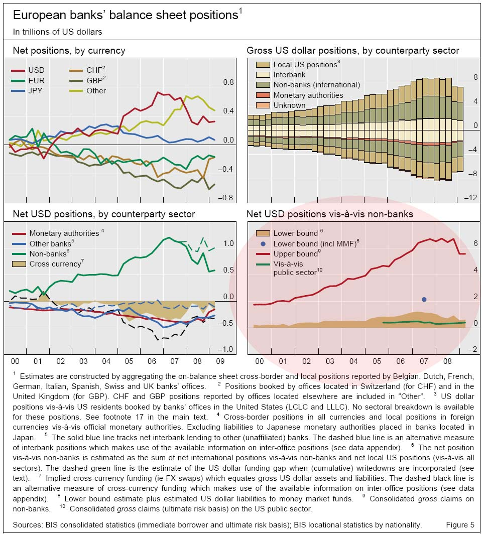 european-banks-balance-sheet-positions1