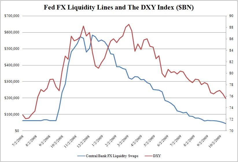 fx-swaps-and-dxy