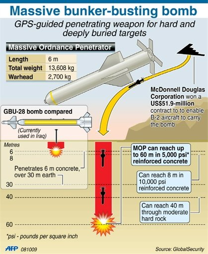 gps-guided-bunker-buster-bomb