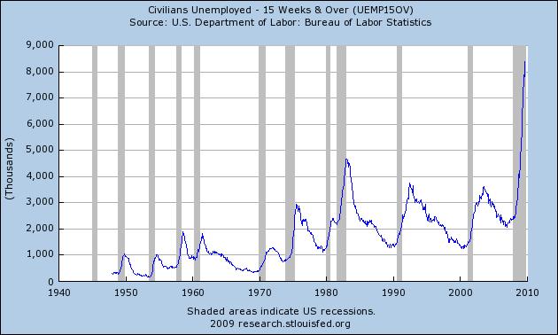 us-unemployment