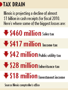 illinois-tax-receipts-2010