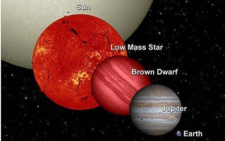 nasa-scientists-search-for-nemesis-nibiru-planet-x
