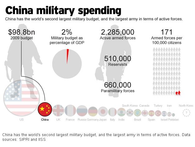 china-military-spending1