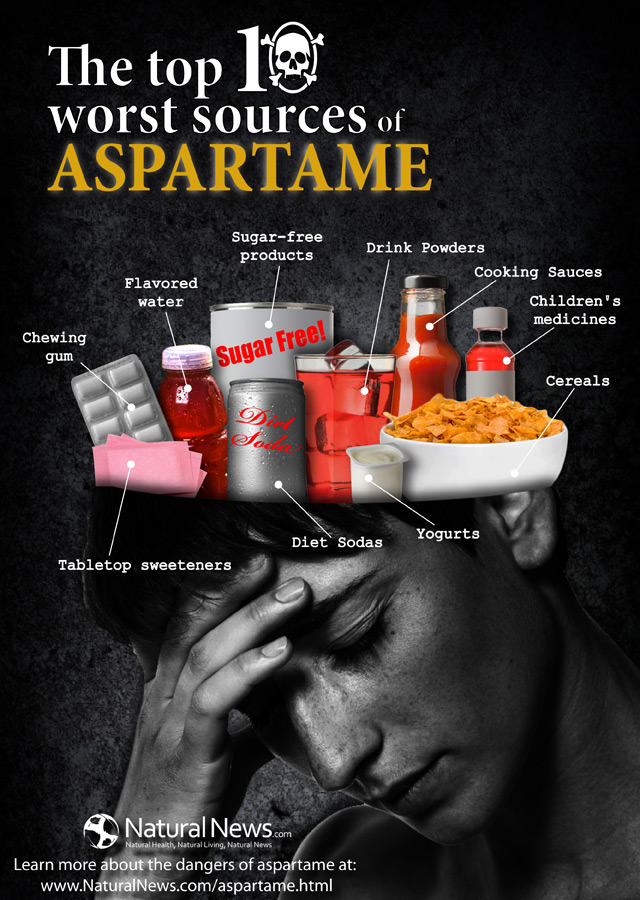 Top-10-Worst-Sources-of-Aspartame