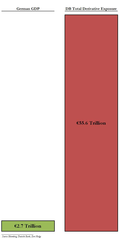 deutsche bank collapse news