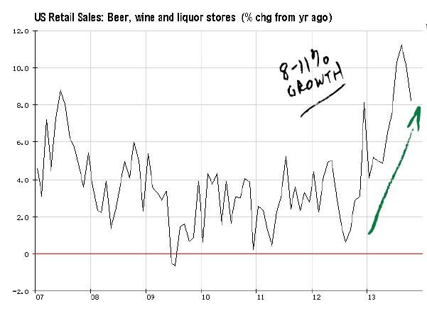 booze sales