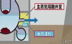 Fukushima-1234456
