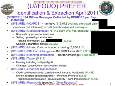 NSA collects millions of text messages daily in 'untargeted' global sweep-2
