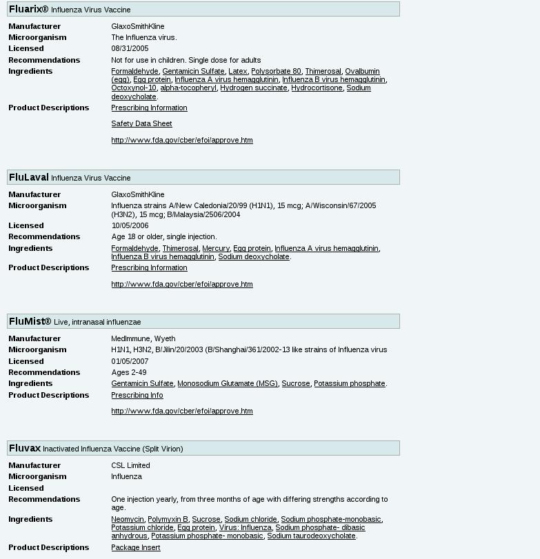 Toxic Influenza Vaccines-2