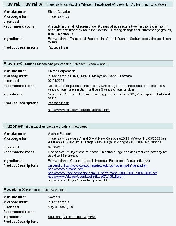 Toxic Influenza Vaccines-3