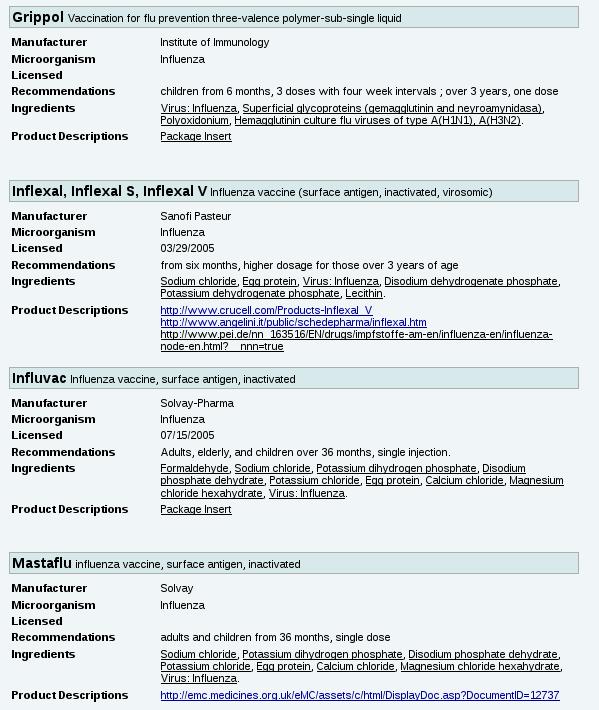 Toxic Influenza Vaccines-4