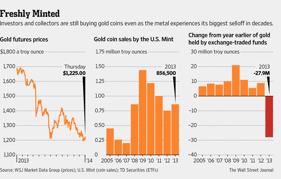 gold-coin-sales