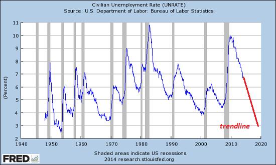 unemployment-rate1-14