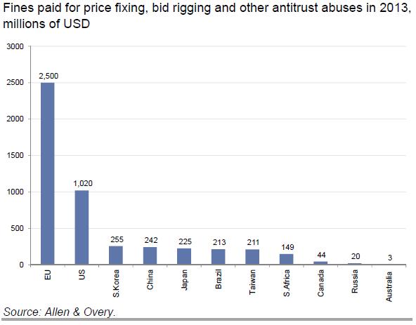 20140209_fines
