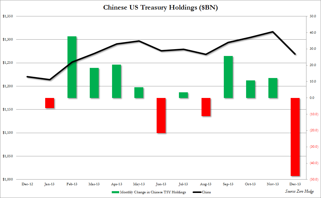 China TSY Holdings DEC