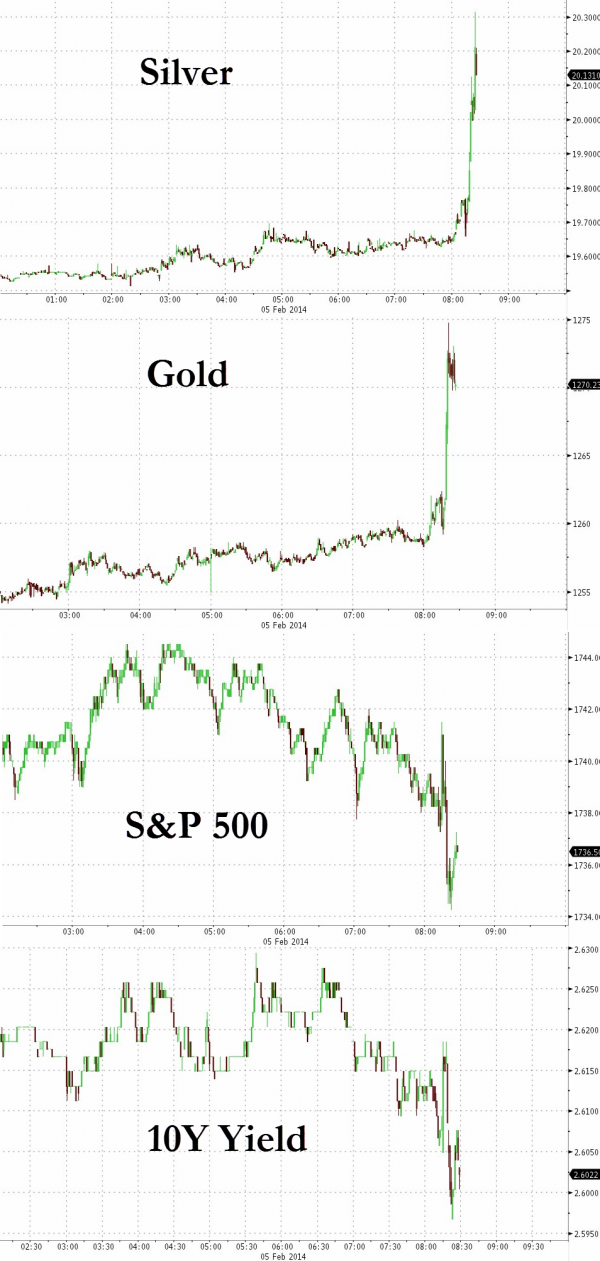 gold-silver-adp