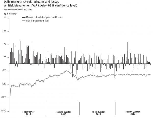 market risk_0