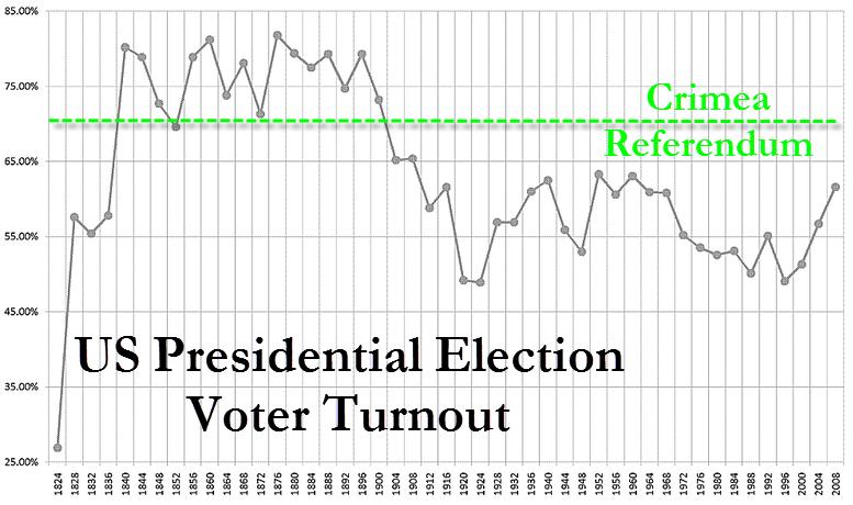 20140117_voter
