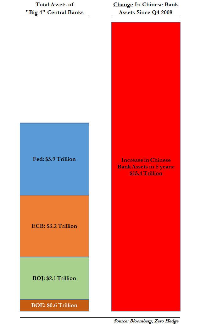 China banks teaser_1