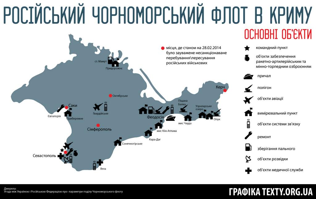 Crimea Russian Navy locations