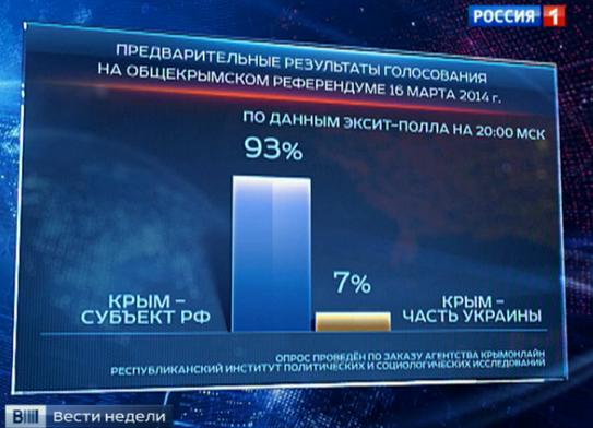 Crimea-referendum-2
