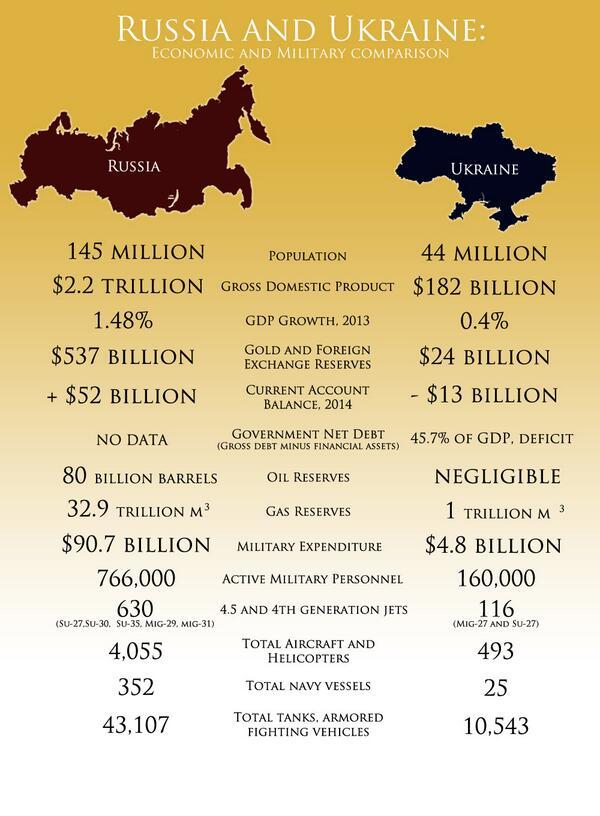 Russia-v-Ukraine