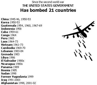 US-bombed-21-countires
