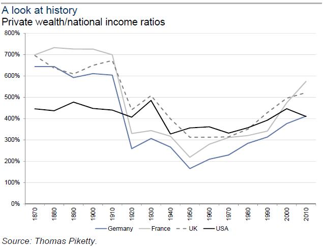 inequality-1