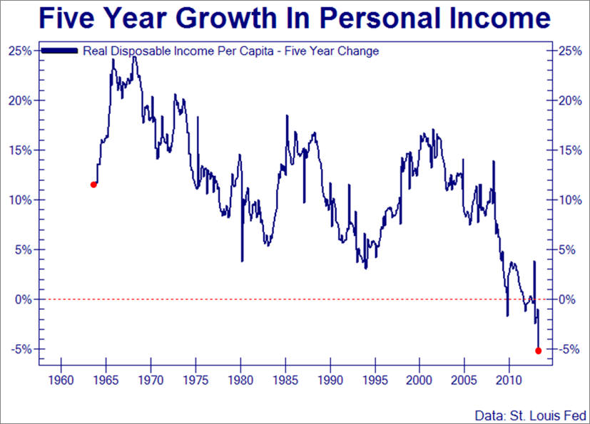20130727_income