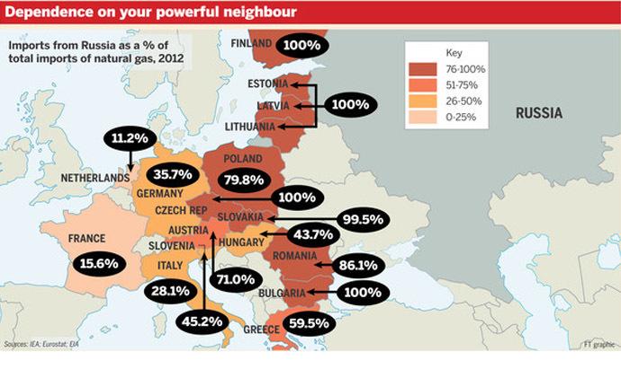 imports-natural-gas-2012