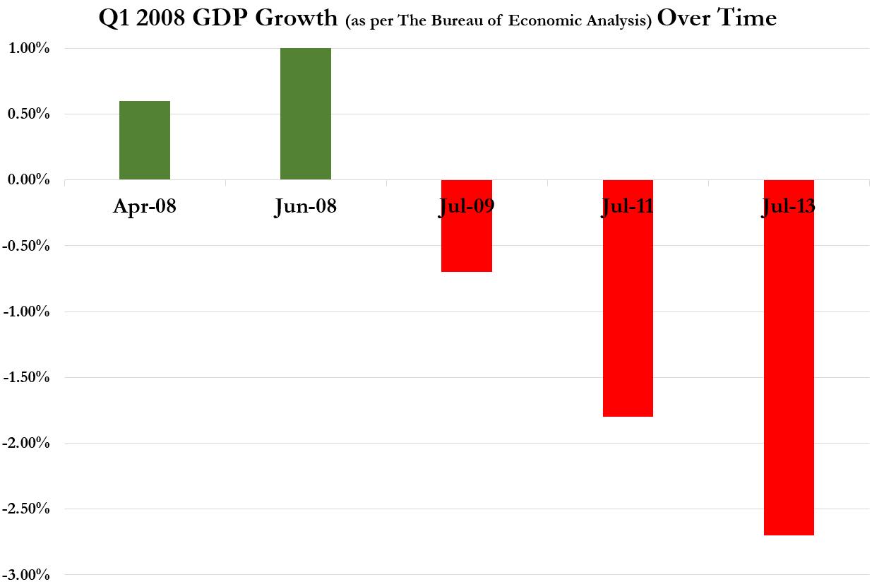 20140529_GDP