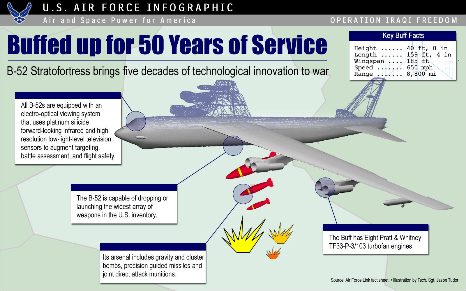 B-52 strato