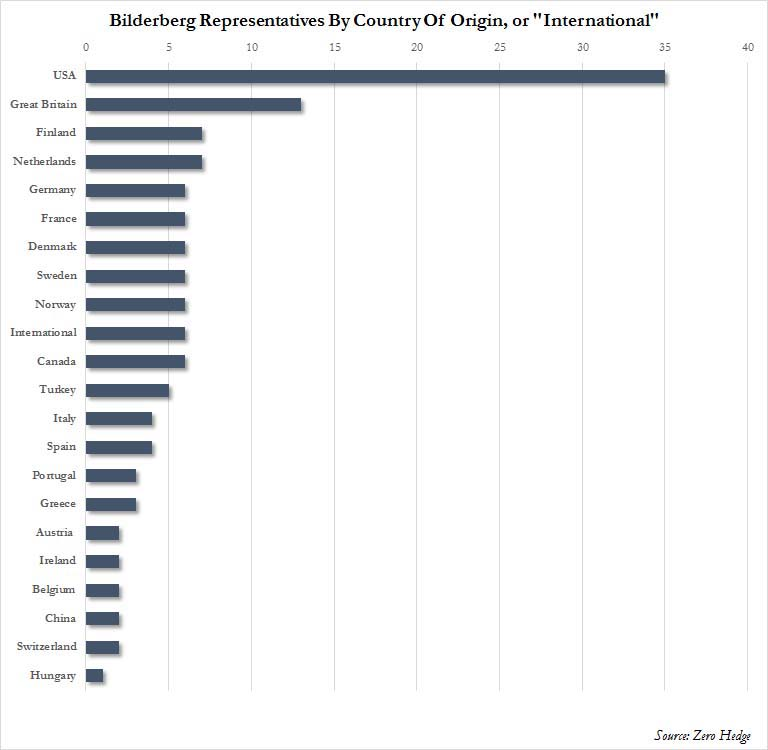 Bilderbergs by Nation_1