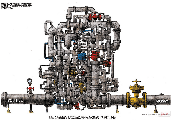 The Obama Decision-Making Pipeline