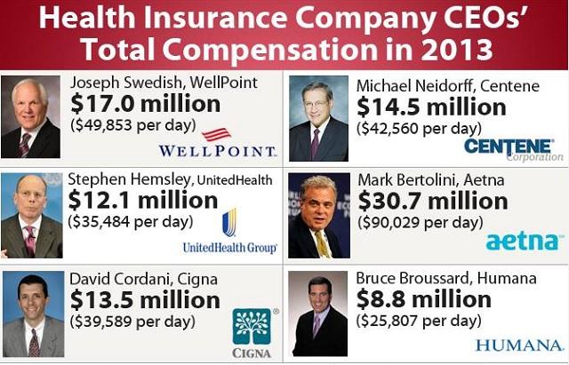 Health-insurance-CEO-compensation