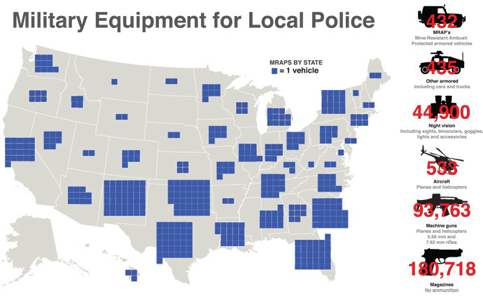How Obama administration arms police to the teeth with battlefield weapons