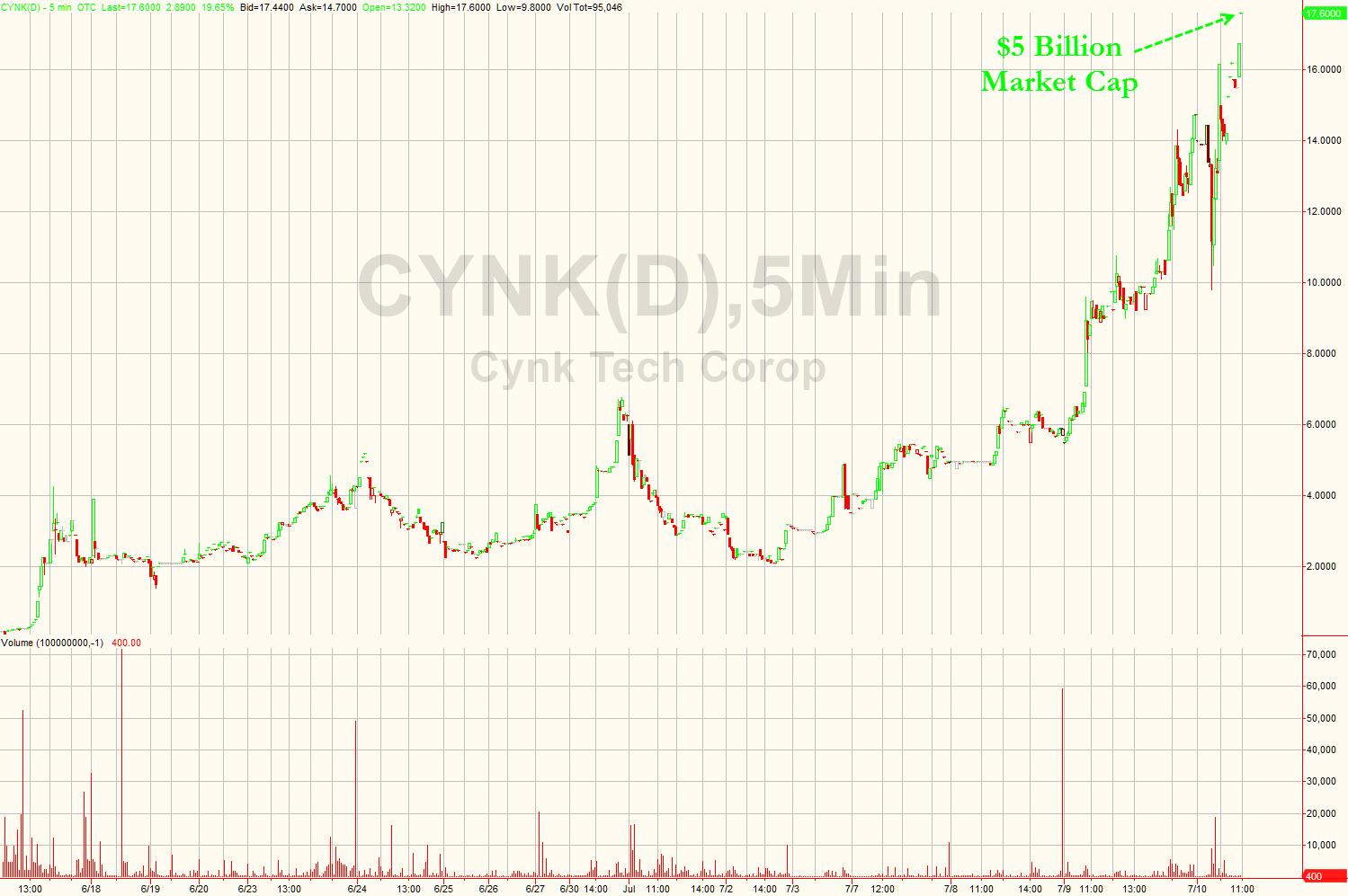 20140710_cynk