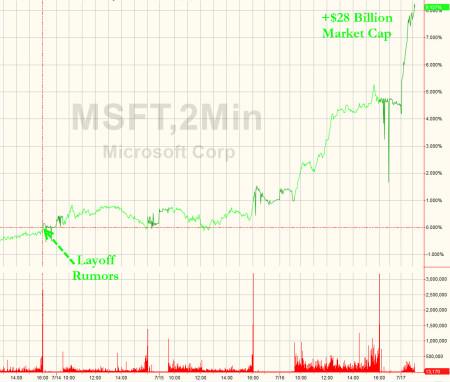 20140717_MSFT