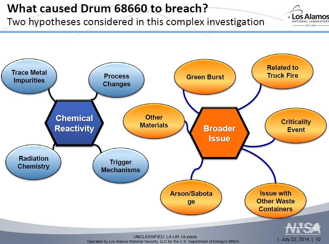 breach_2_hypo