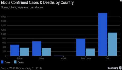 20140815_ebola